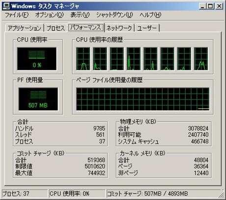 winxpのメモリー使用量