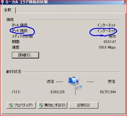 IPv6の接続がされている